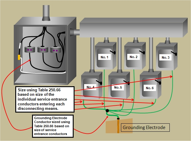 NEC809on Meter Wiring Diagrams