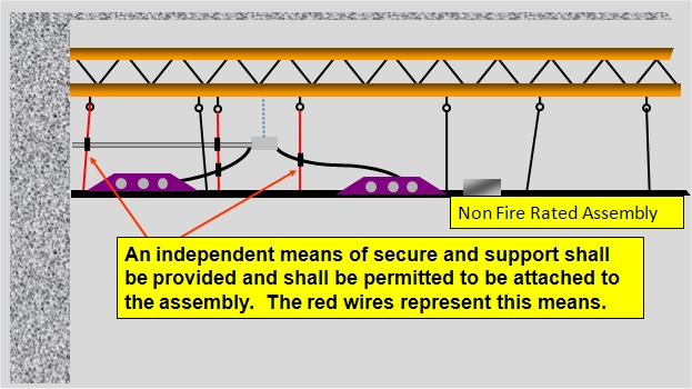 2008 nec changes test 11 rh electrician2 com 3-Way Switch Wiring Methods NEC Fire Alarm Wiring