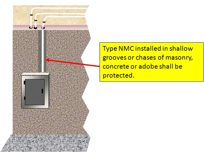 nec changes test 13 question type nmc cable installed in shallow chases or grooves in masonry concrete or adobe