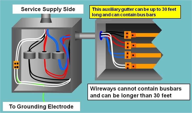 auxially gutter wiring diagram   30 wiring diagram images