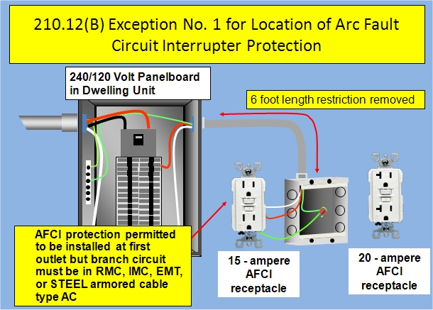 271656231483 moreover How To Replace A Worn Out Electrical Outlet Part 3 likewise Locate electrical fault in addition Cooper Gfci Wiring Diagram likewise Wiring Diagram Multiple Outlets. on electrical gfci outlet wiring diagram