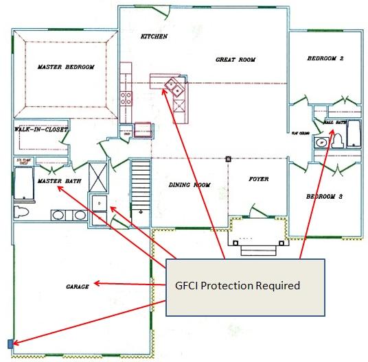 2008 nec changes test 4 for Bathroom 20 amp circuit