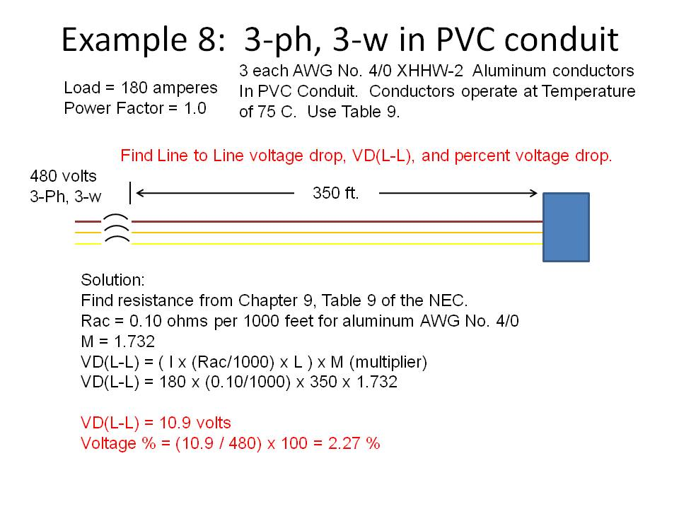 Voltage drop test 3 conductors operate at temperature of 75 c use table 9 load 300 amperes power factor 10 one way circuit length is 200 feet system is 3 phase greentooth