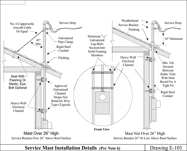 service wiring diagram wiring all about wiring diagram how to install 200 amp service entrance at Service Wiring Diagram